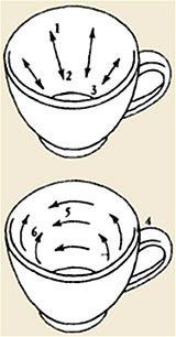 Гадание на кофейной гуще- толкование цыфр