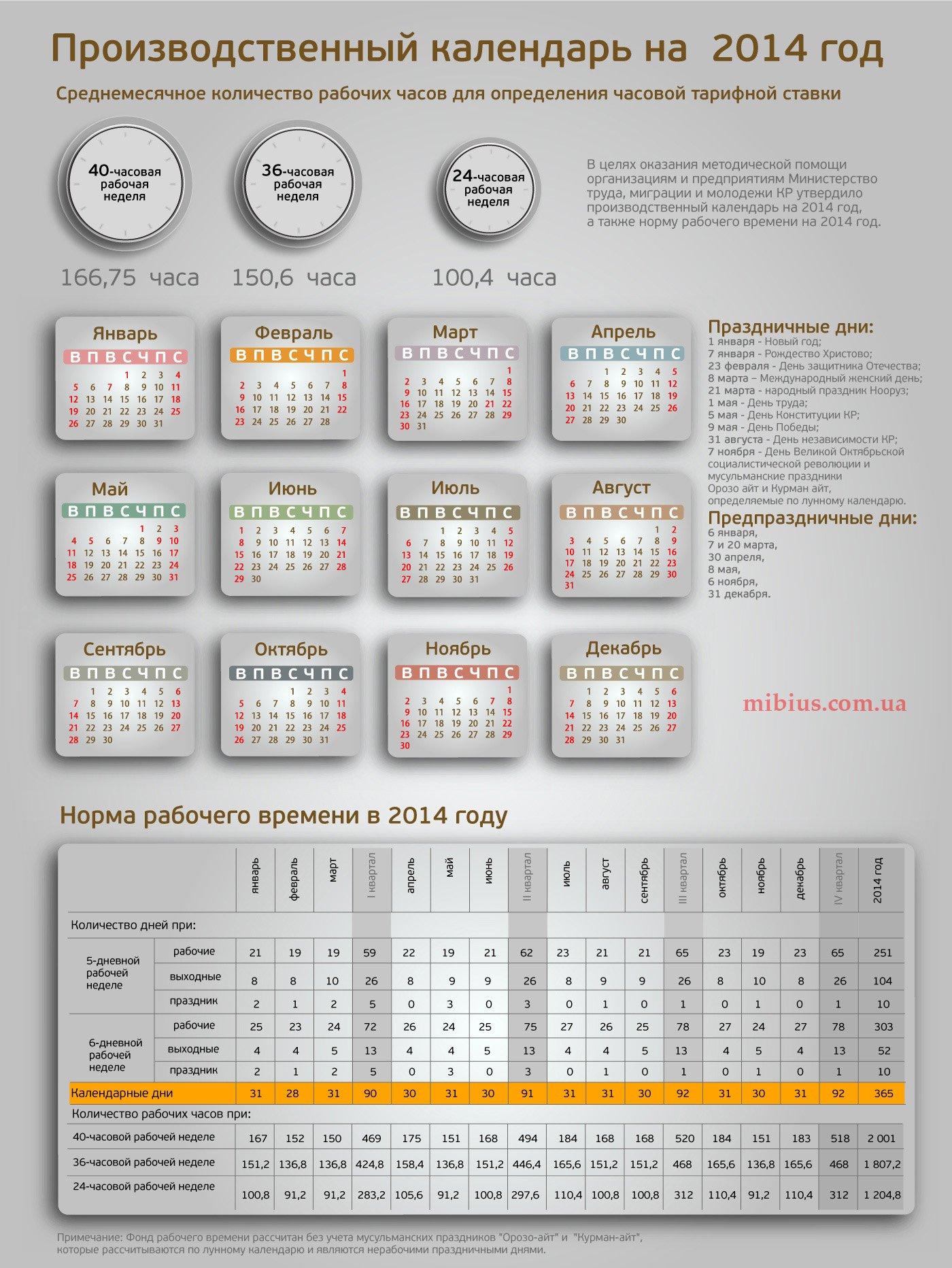 Rambler лунный календарь стрижек