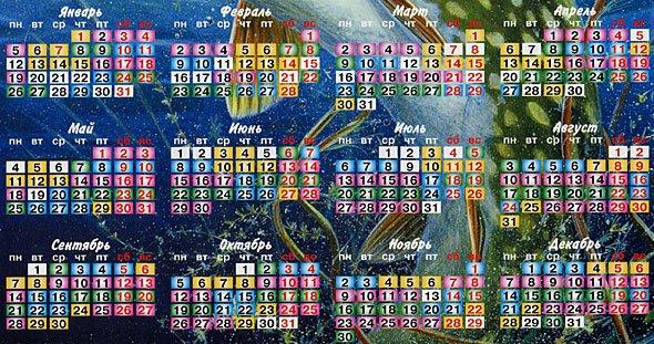Прогноз клева лунный календарь