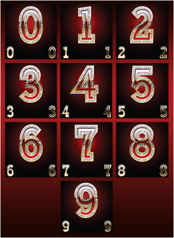 Нумерология. Цифры